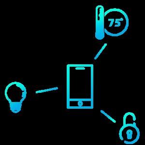 vegas-smart-home-security-systems-smart-thermostats-smart-doorlocks-smart-lightbulbs